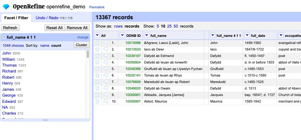 Screenshot of an OpenRefine dataset, showing a list of names and how many times they appear in a record.